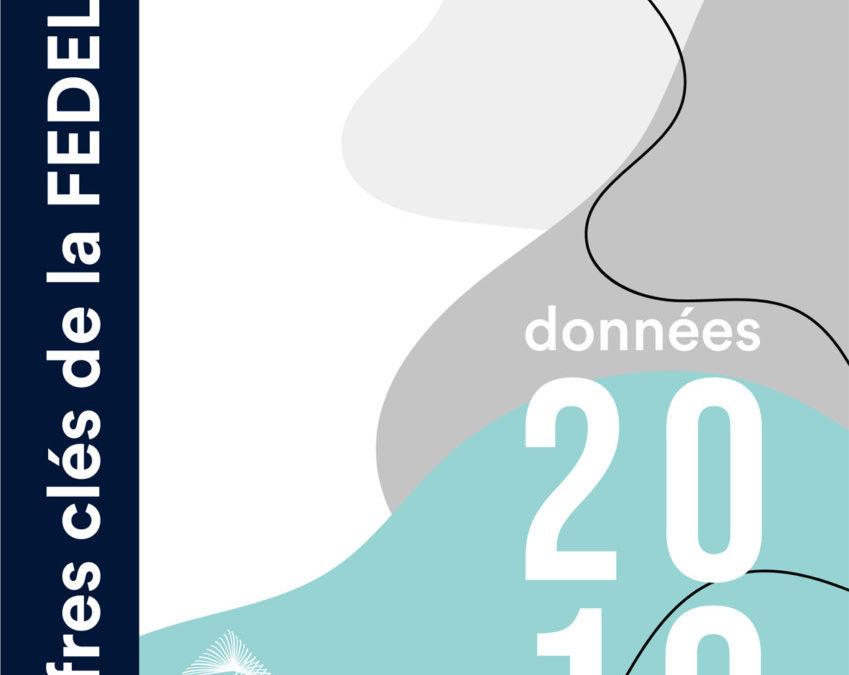Fédélima > Chiffres clés 2019 – Observation Participative et Partagée